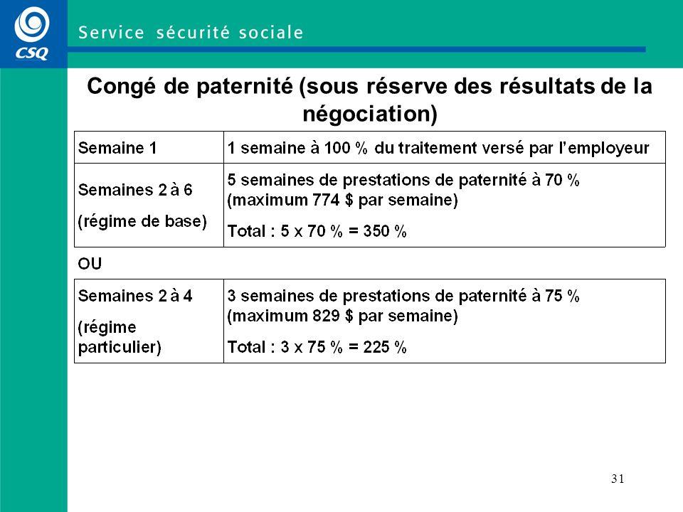 29 Congé de maternité prévu aux conventions (régime de base) (exemple 1)