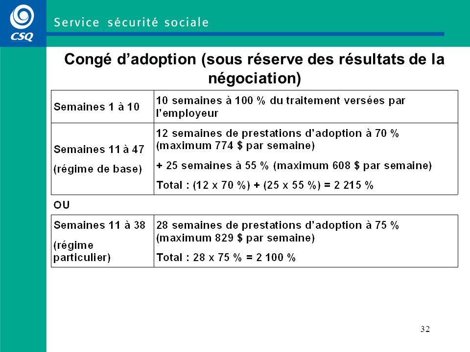 30 Congé de maternité prévu aux conventions (régime particulier) (exemple 2)