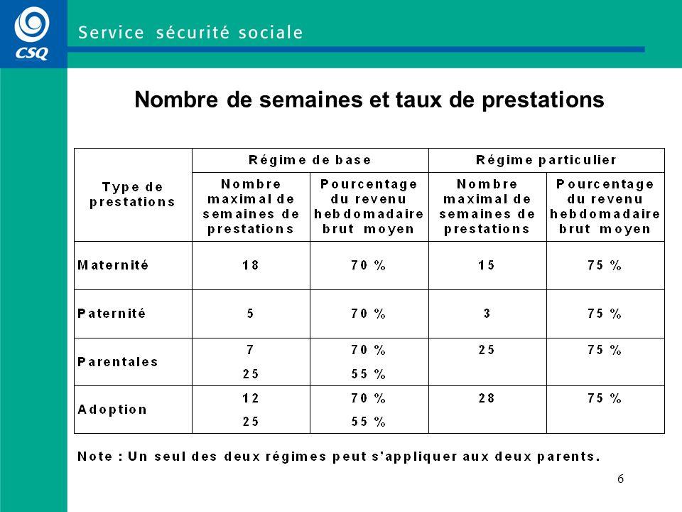 4 Principales caractéristiques du RQAP (suite) La cotisation pour les travailleuses et les travailleurs autonomes sera de 0,737 % en 2006.
