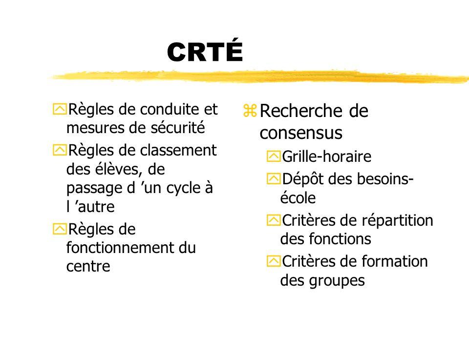 CRTÉ yRègles de conduite et mesures de sécurité yRègles de classement des élèves, de passage d un cycle à l autre yRègles de fonctionnement du centre
