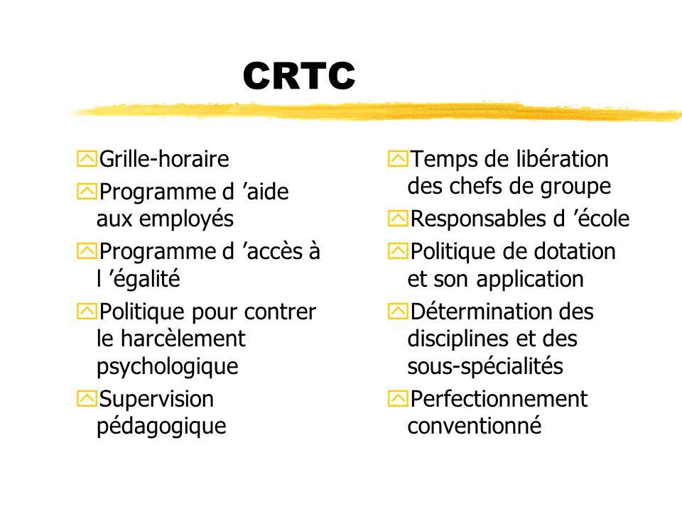 CRTC yGrille-horaire yProgramme d aide aux employés yProgramme d accès à l égalité yPolitique pour contrer le harcèlement psychologique ySupervision p