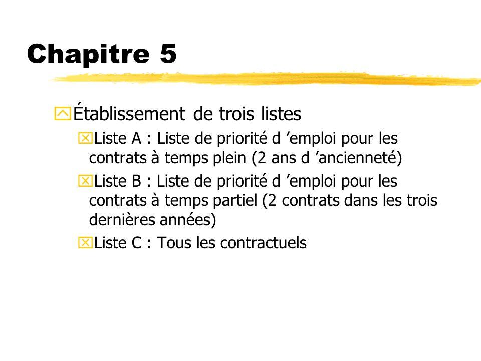 Chapitre 5 yÉtablissement de trois listes xListe A : Liste de priorité d emploi pour les contrats à temps plein (2 ans d ancienneté) xListe B : Liste