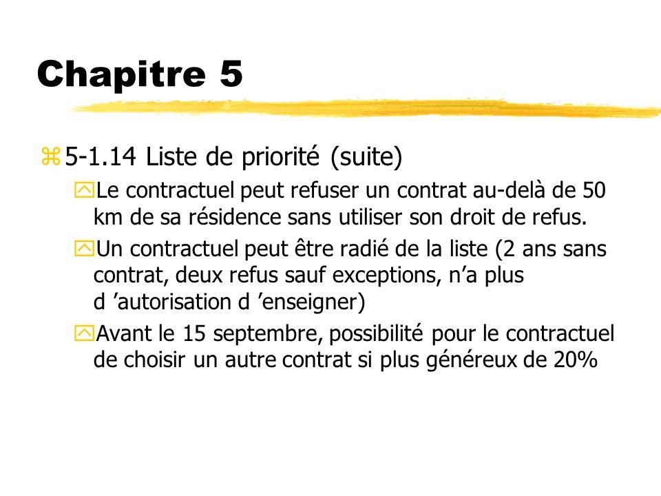 Chapitre 5 z5-1.14 Liste de priorité (suite) yLe contractuel peut refuser un contrat au-delà de 50 km de sa résidence sans utiliser son droit de refus
