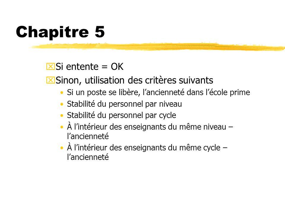 Chapitre 5 xSi entente = OK xSinon, utilisation des critères suivants Si un poste se libère, lancienneté dans lécole prime Stabilité du personnel par