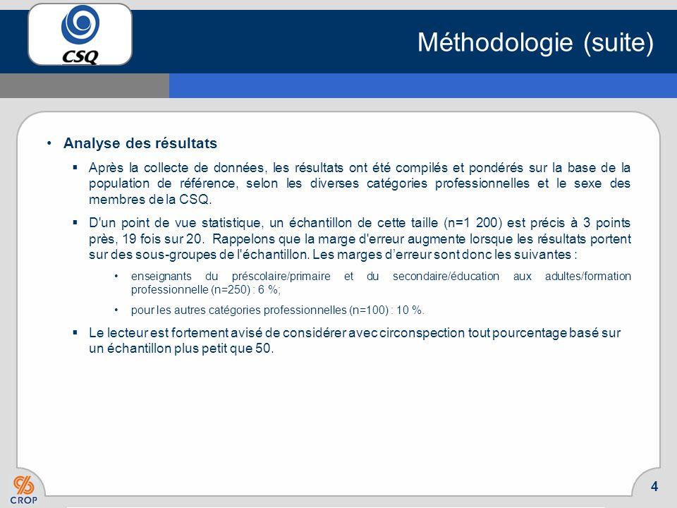 3 Méthodologie Collecte des données Les résultats du sondage reposent sur 1 200 entrevues téléphoniques effectuées du 6 au 19 février 2008 auprès dun