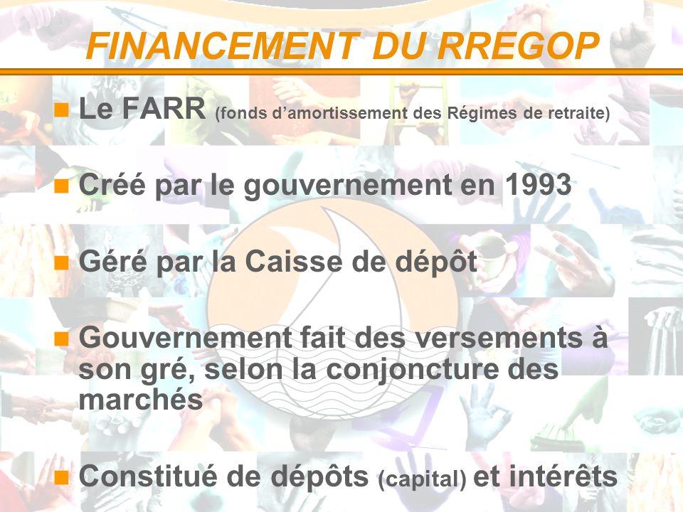FINANCEMENT DU RREGOP Le FARR (fonds damortissement des Régimes de retraite) Créé par le gouvernement en 1993 Géré par la Caisse de dépôt Gouvernement fait des versements à son gré, selon la conjoncture des marchés Constitué de dépôts (capital) et intérêts