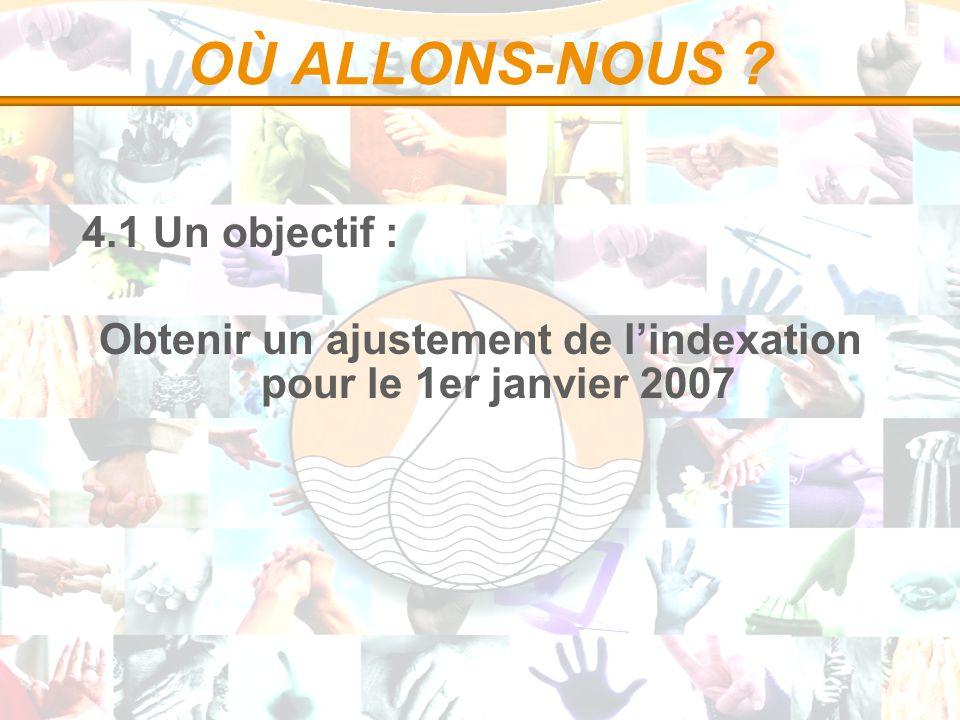 OÙ ALLONS-NOUS ? 4.1 Un objectif : Obtenir un ajustement de lindexation pour le 1er janvier 2007