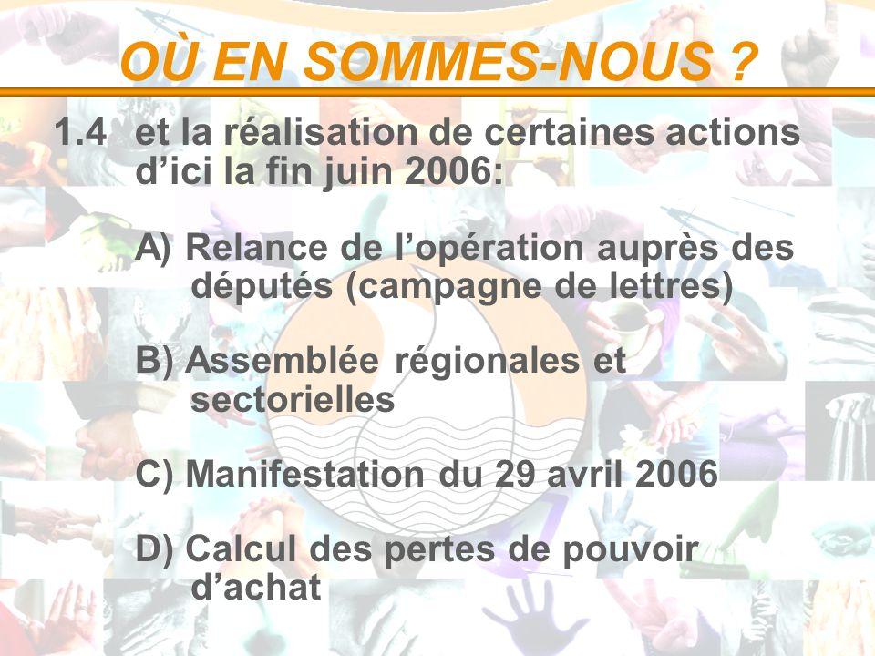 OÙ EN SOMMES-NOUS ? 1.4 et la réalisation de certaines actions dici la fin juin 2006: A) Relance de lopération auprès des députés (campagne de lettres