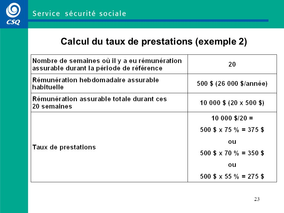 22 Calcul du taux de prestations (exemple 1)