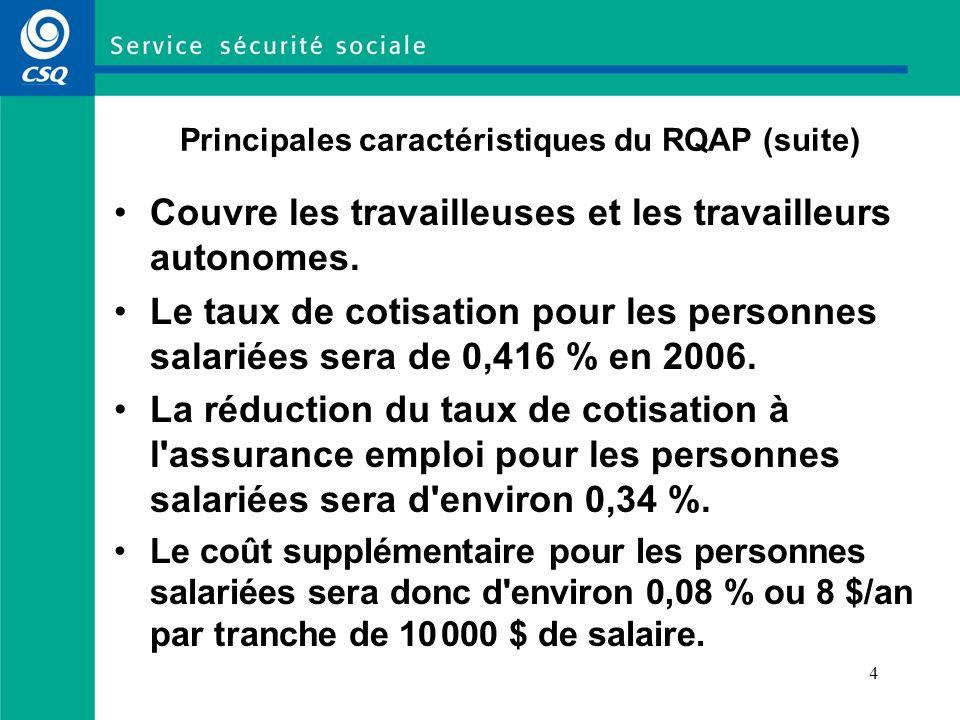 4 Principales caractéristiques du RQAP (suite) Couvre les travailleuses et les travailleurs autonomes.
