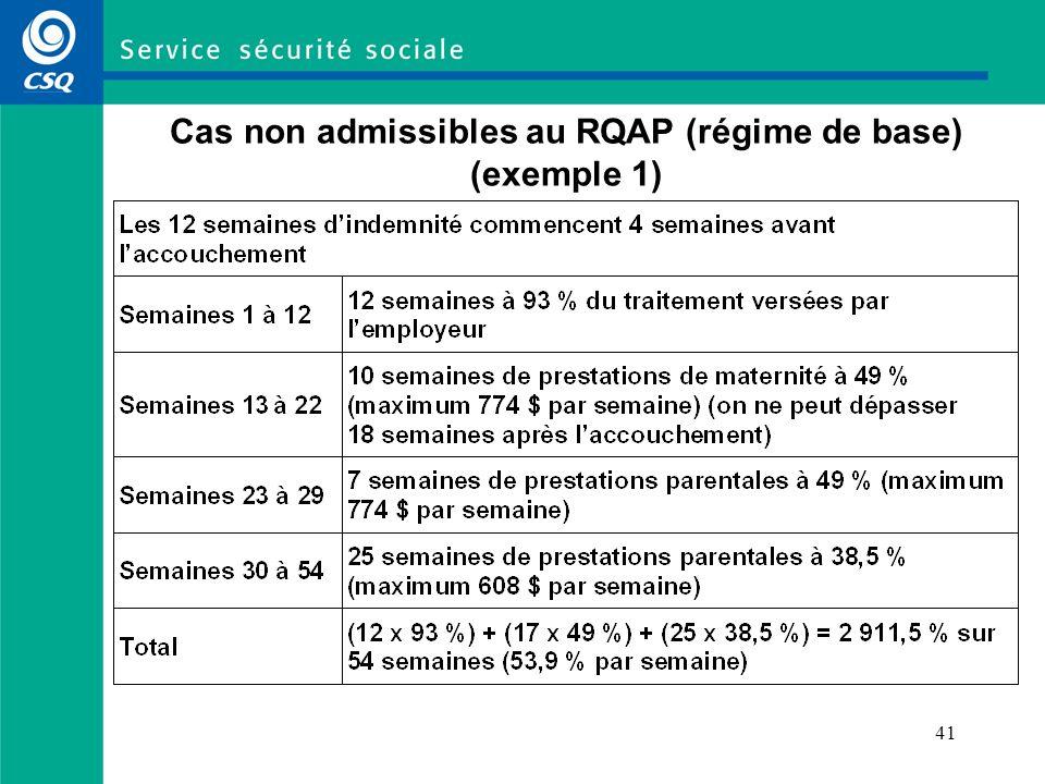 41 Cas non admissibles au RQAP (régime de base) (exemple 1)