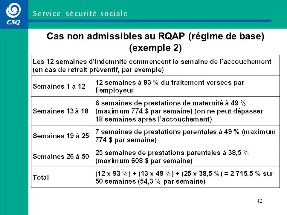 42 Cas non admissibles au RQAP (régime de base) (exemple 2)