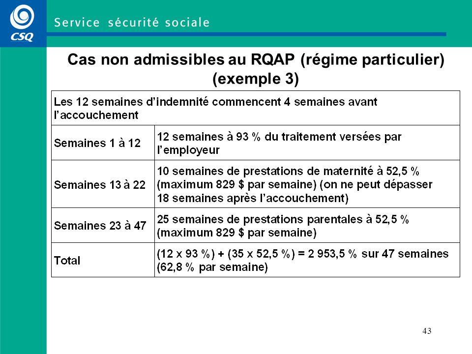 43 Cas non admissibles au RQAP (régime particulier) (exemple 3)