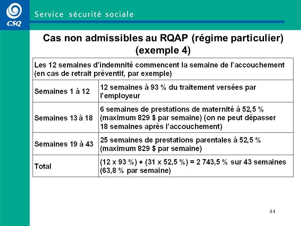 44 Cas non admissibles au RQAP (régime particulier) (exemple 4)