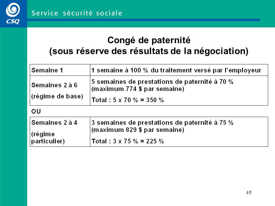 45 Congé de paternité (sous réserve des résultats de la négociation)