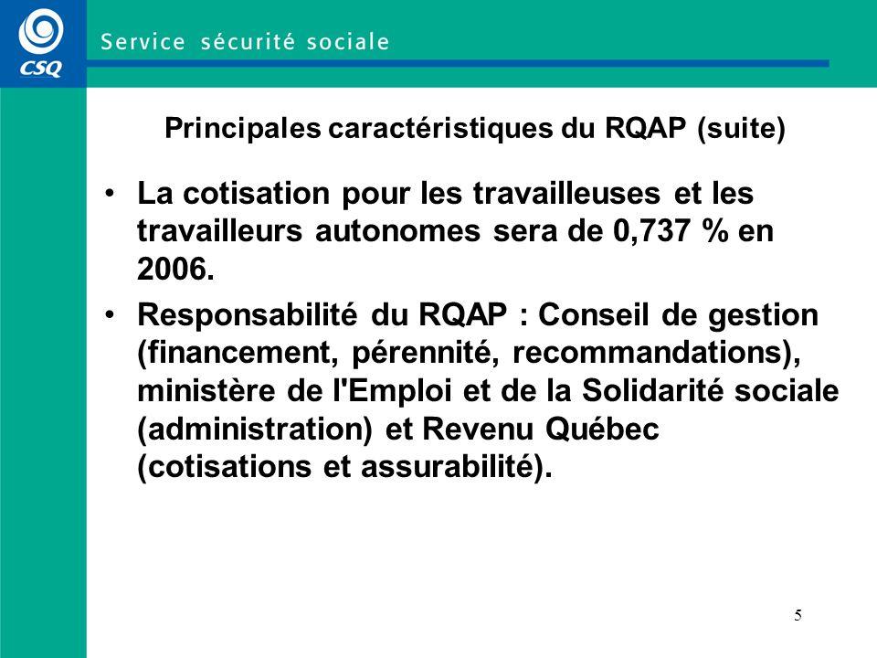 5 Principales caractéristiques du RQAP (suite) La cotisation pour les travailleuses et les travailleurs autonomes sera de 0,737 % en 2006.