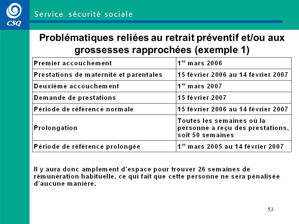53 Problématiques reliées au retrait préventif et/ou aux grossesses rapprochées (exemple 1)