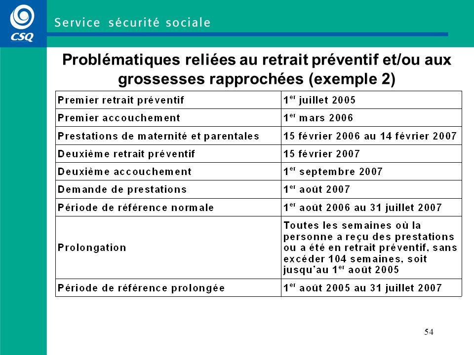 54 Problématiques reliées au retrait préventif et/ou aux grossesses rapprochées (exemple 2)