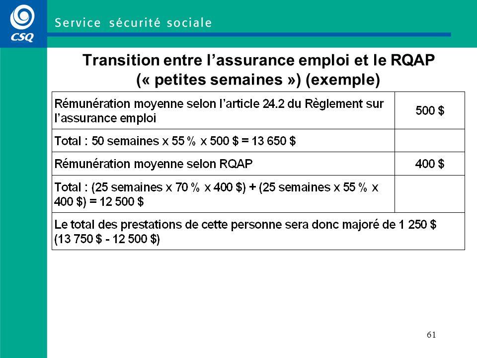 61 Transition entre lassurance emploi et le RQAP (« petites semaines ») (exemple)