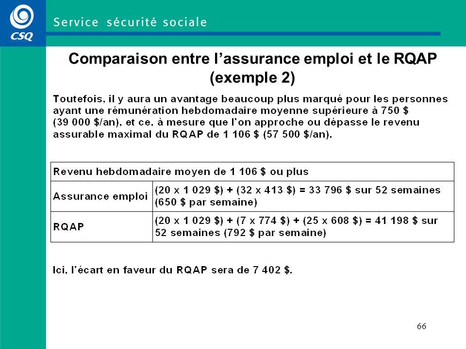 66 Comparaison entre lassurance emploi et le RQAP (exemple 2)