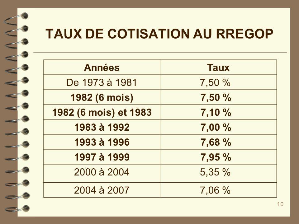 10 TAUX DE COTISATION AU RREGOP AnnéesTaux De 1973 à 19817,50 % 1982 (6 mois)7,50 % 1982 (6 mois) et 19837,10 % 1983 à 19927,00 % 1993 à 19967,68 % 19