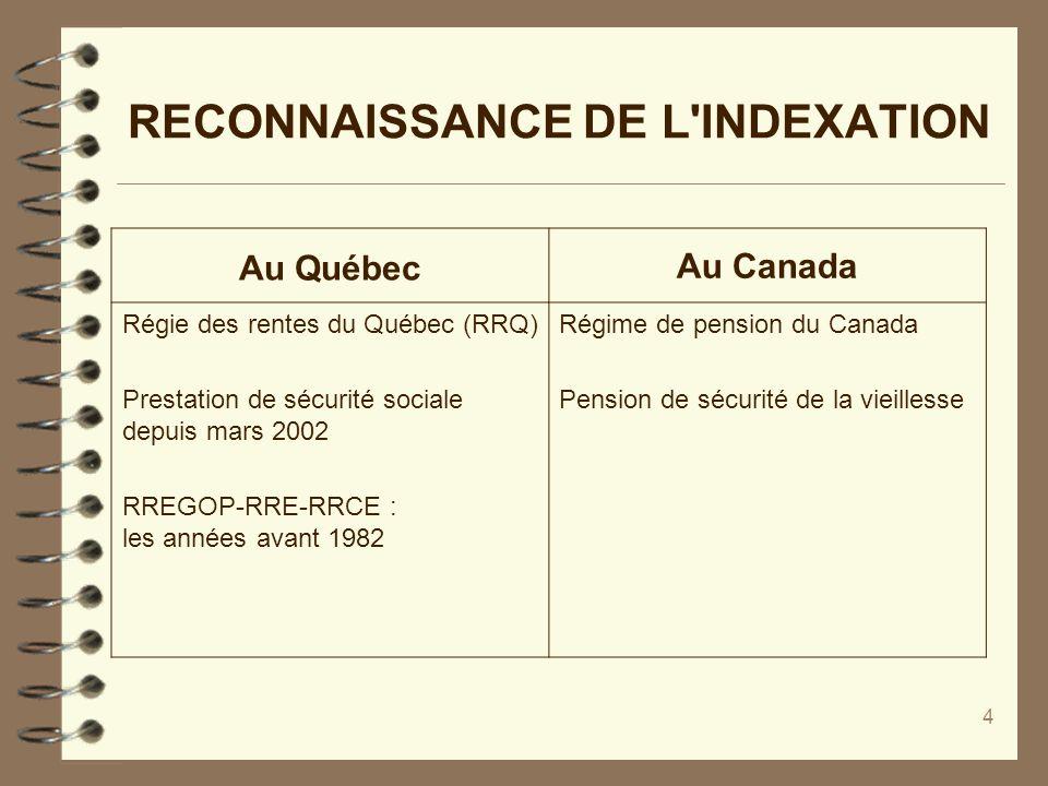 4 RECONNAISSANCE DE L'INDEXATION Au Québec Au Canada Régie des rentes du Québec (RRQ) Prestation de sécurité sociale depuis mars 2002 RREGOP-RRE-RRCE