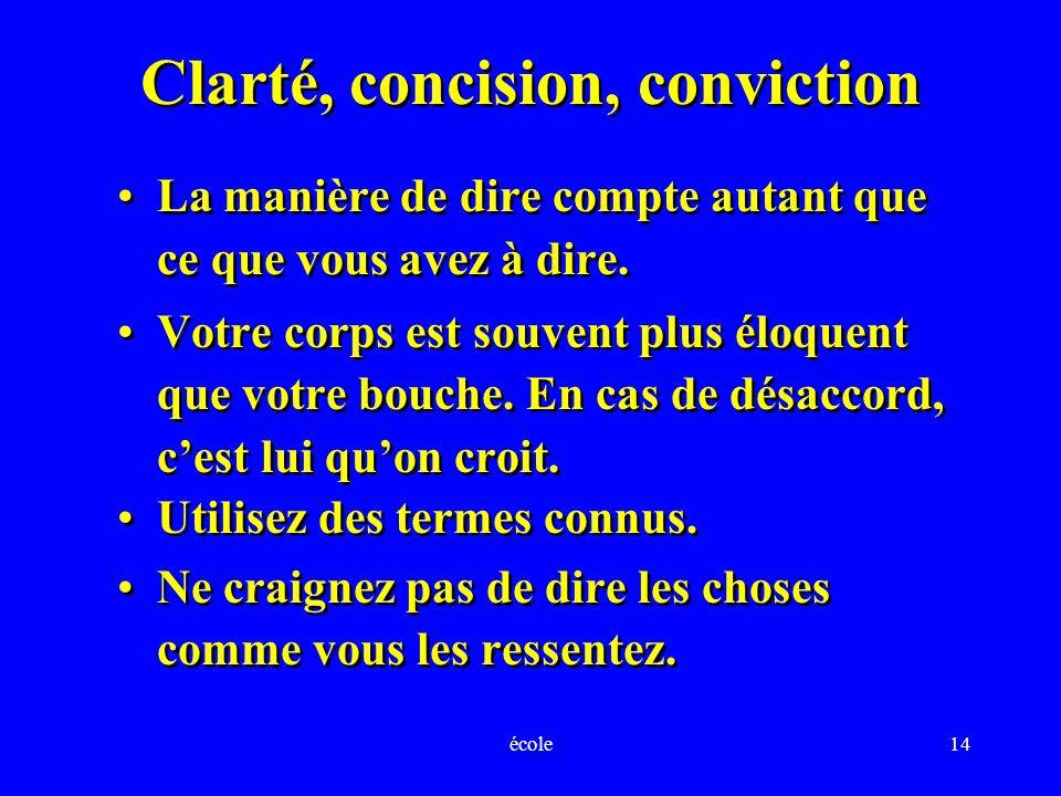 école14 Clarté, concision, conviction La manière de dire compte autant que ce que vous avez à dire.