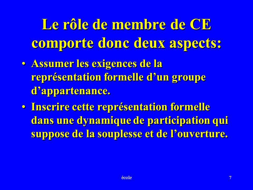 école7 Le rôle de membre de CE comporte donc deux aspects: Assumer les exigences de la représentation formelle dun groupe dappartenance.