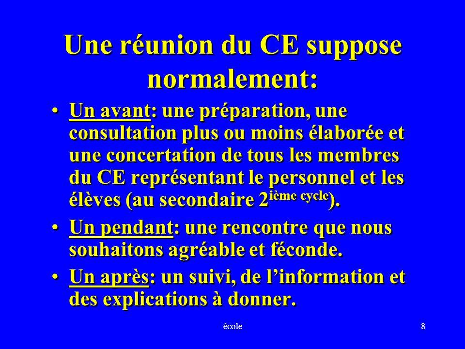 école8 Une réunion du CE suppose normalement: Un avant: une préparation, une consultation plus ou moins élaborée et une concertation de tous les membres du CE représentant le personnel et les élèves (au secondaire 2 ième cycle ).
