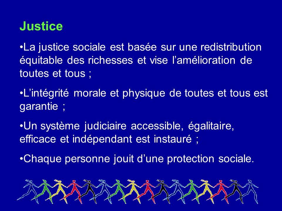 Justice La justice sociale est basée sur une redistribution équitable des richesses et vise lamélioration de toutes et tous ; Lintégrité morale et physique de toutes et tous est garantie ; Un système judiciaire accessible, égalitaire, efficace et indépendant est instauré ; Chaque personne jouit dune protection sociale.