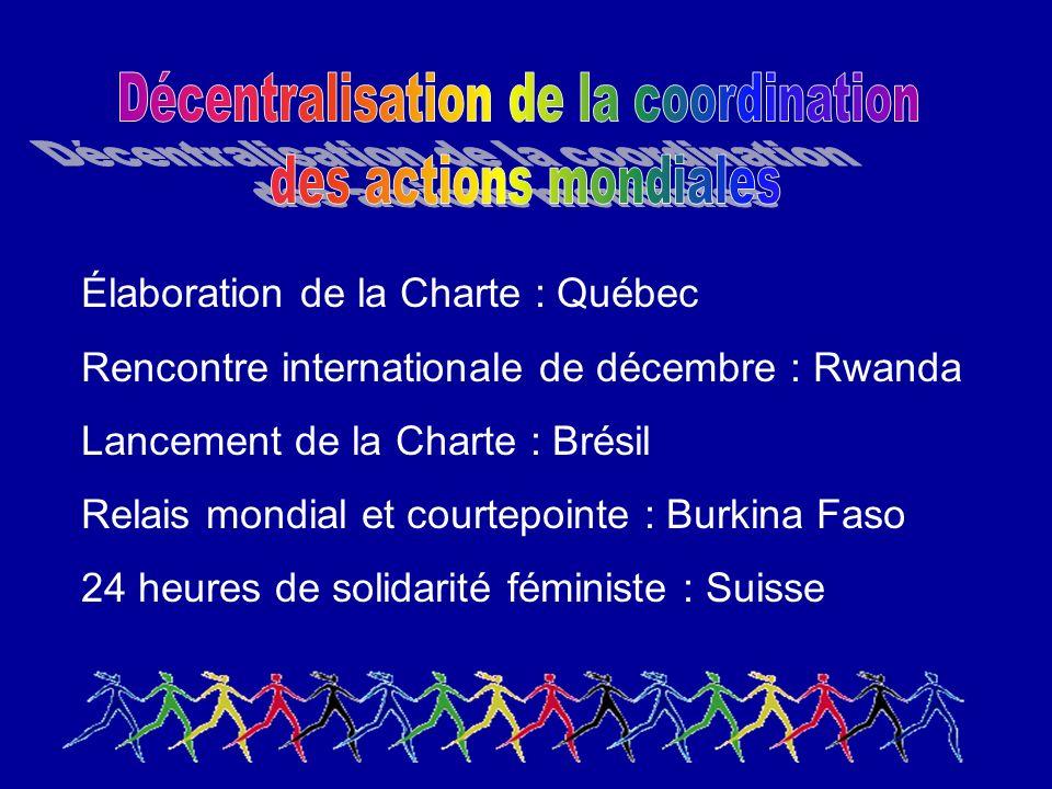 Élaboration de la Charte : Québec Rencontre internationale de décembre : Rwanda Lancement de la Charte : Brésil Relais mondial et courtepointe : Burkina Faso 24 heures de solidarité féministe : Suisse