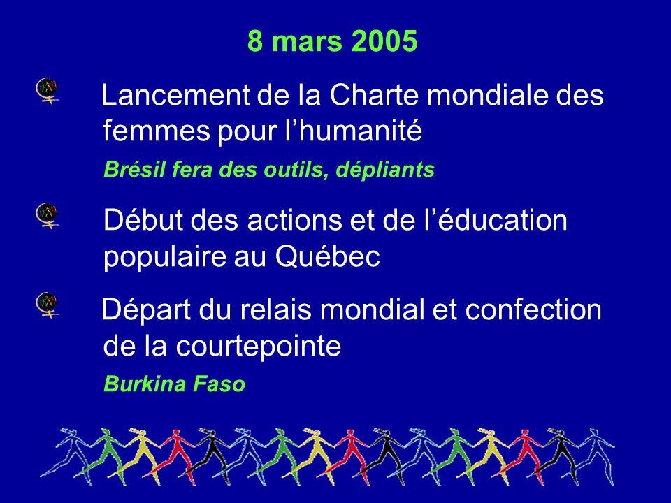 8 mars 2005 Lancement de la Charte mondiale des femmes pour lhumanité Brésil fera des outils, dépliants Début des actions et de léducation populaire au Québec Départ du relais mondial et confection de la courtepointe Burkina Faso