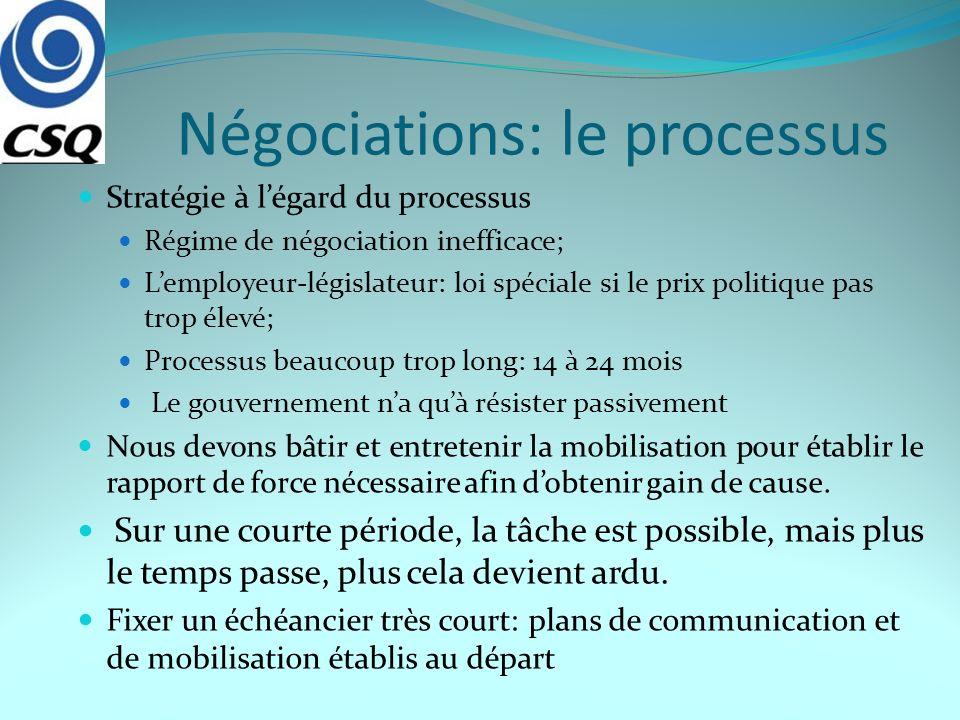 Négociations: le processus Stratégie à légard du processus Régime de négociation inefficace; Lemployeur-législateur: loi spéciale si le prix politique