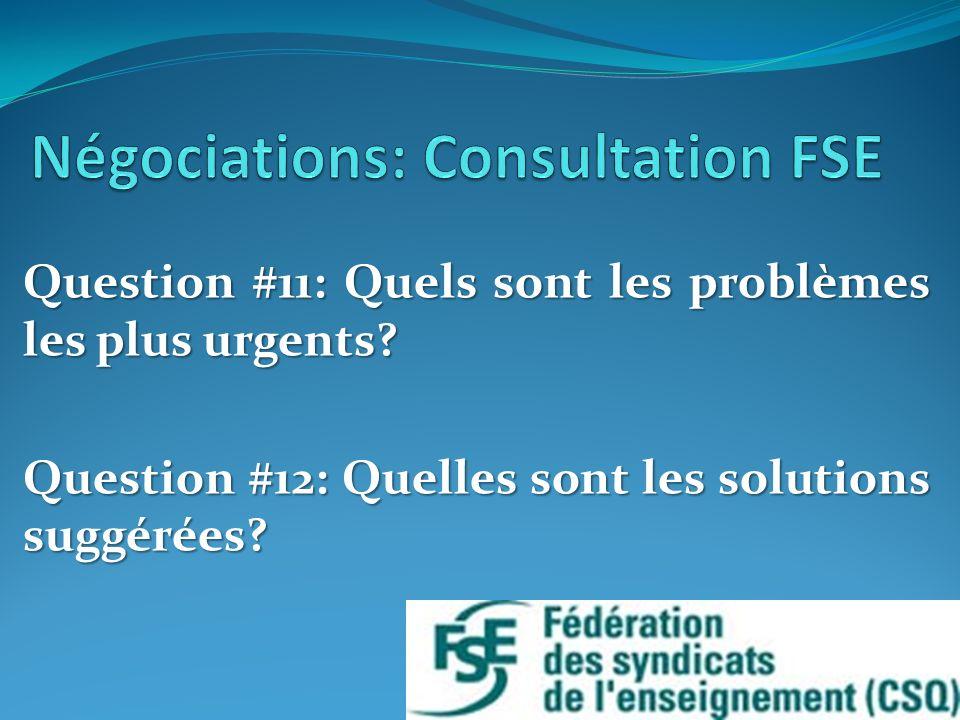 Question #11: Quels sont les problèmes les plus urgents? Question #12: Quelles sont les solutions suggérées?