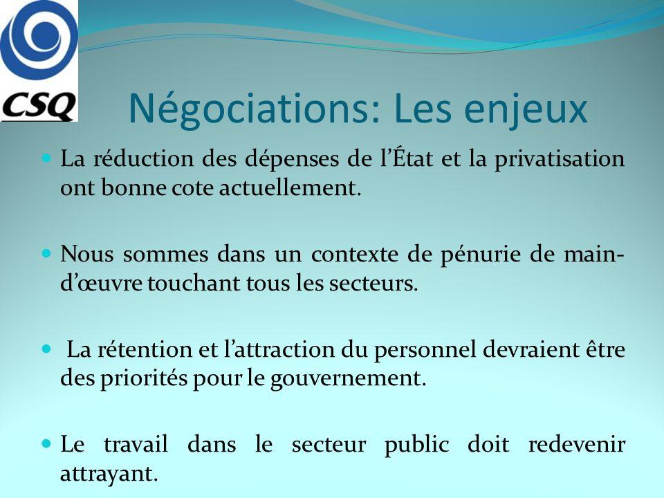 Négociations: Les enjeux La réduction des dépenses de lÉtat et la privatisation ont bonne cote actuellement. Nous sommes dans un contexte de pénurie d