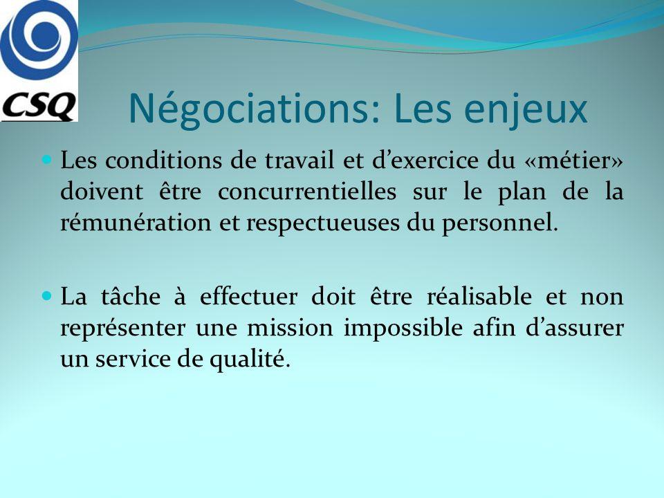 Négociations: Les enjeux Les conditions de travail et dexercice du «métier» doivent être concurrentielles sur le plan de la rémunération et respectueuses du personnel.