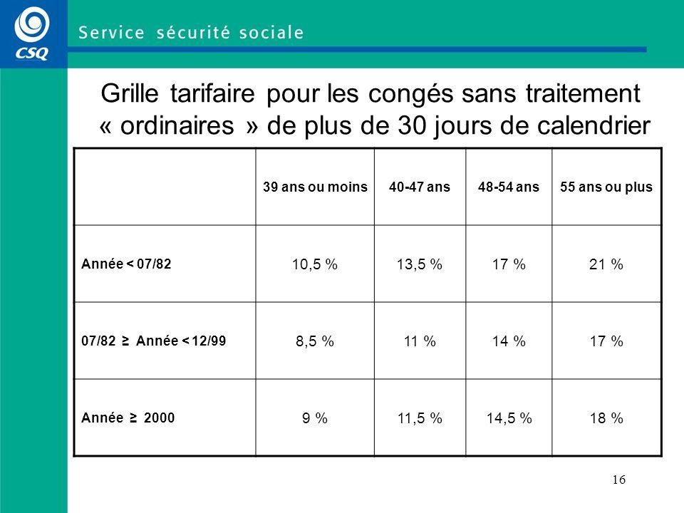 16 Grille tarifaire pour les congés sans traitement « ordinaires » de plus de 30 jours de calendrier 39 ans ou moins40-47 ans48-54 ans55 ans ou plus A
