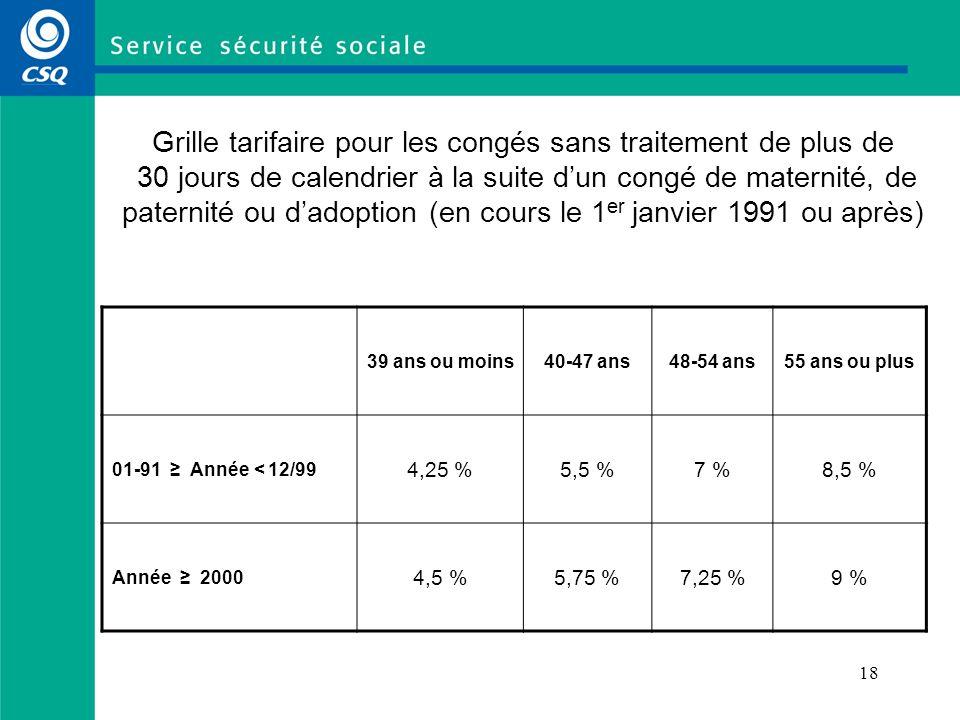 18 Grille tarifaire pour les congés sans traitement de plus de 30 jours de calendrier à la suite dun congé de maternité, de paternité ou dadoption (en