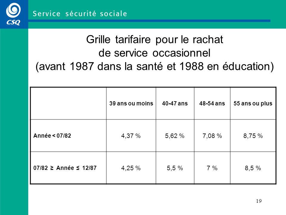 19 Grille tarifaire pour le rachat de service occasionnel (avant 1987 dans la santé et 1988 en éducation) 39 ans ou moins40-47 ans48-54 ans55 ans ou p