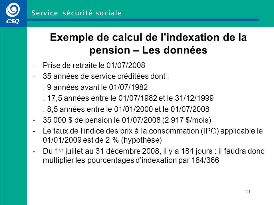 21 Exemple de calcul de lindexation de la pension – Les données -Prise de retraite le 01/07/2008 -35 années de service créditées dont :. 9 années avan