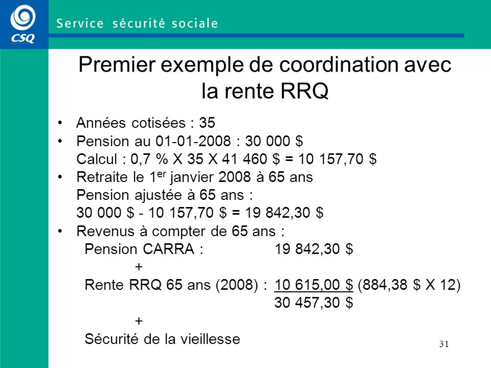 31 Premier exemple de coordination avec la rente RRQ Années cotisées : 35 Pension au 01-01-2008 : 30 000 $ Calcul : 0,7 % X 35 X 41 460 $ = 10 157,70
