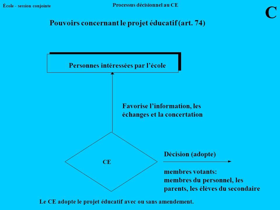 Personnes intéressées par le centre Personnes intéressées par le centre CE Processus décisionnel au CE Pouvoirs concernant les orientations du centre et les objectifs pour améliorer la réussite des élèves (art.
