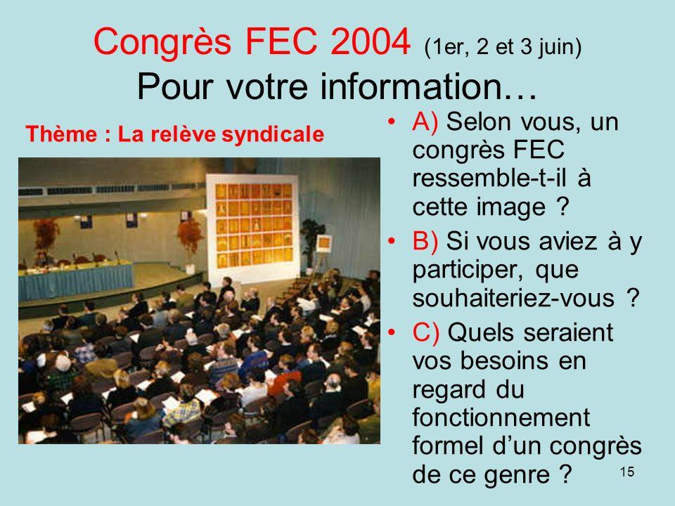15 A) Selon vous, un congrès FEC ressemble-t-il à cette image ? B) Si vous aviez à y participer, que souhaiteriez-vous ? C) Quels seraient vos besoins