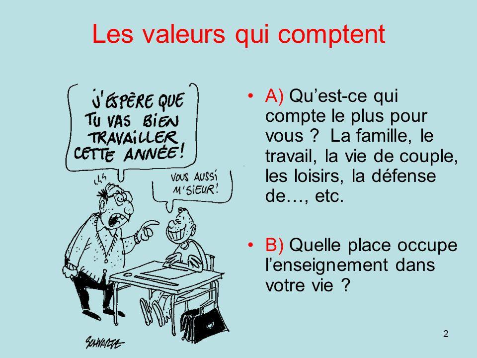 2 Les valeurs qui comptent A) Quest-ce qui compte le plus pour vous ? La famille, le travail, la vie de couple, les loisirs, la défense de…, etc. B) Q