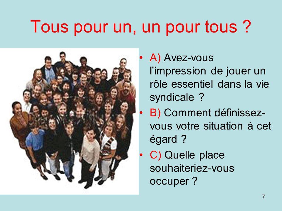 7 Tous pour un, un pour tous ? A) Avez-vous limpression de jouer un rôle essentiel dans la vie syndicale ? B) Comment définissez- vous votre situation