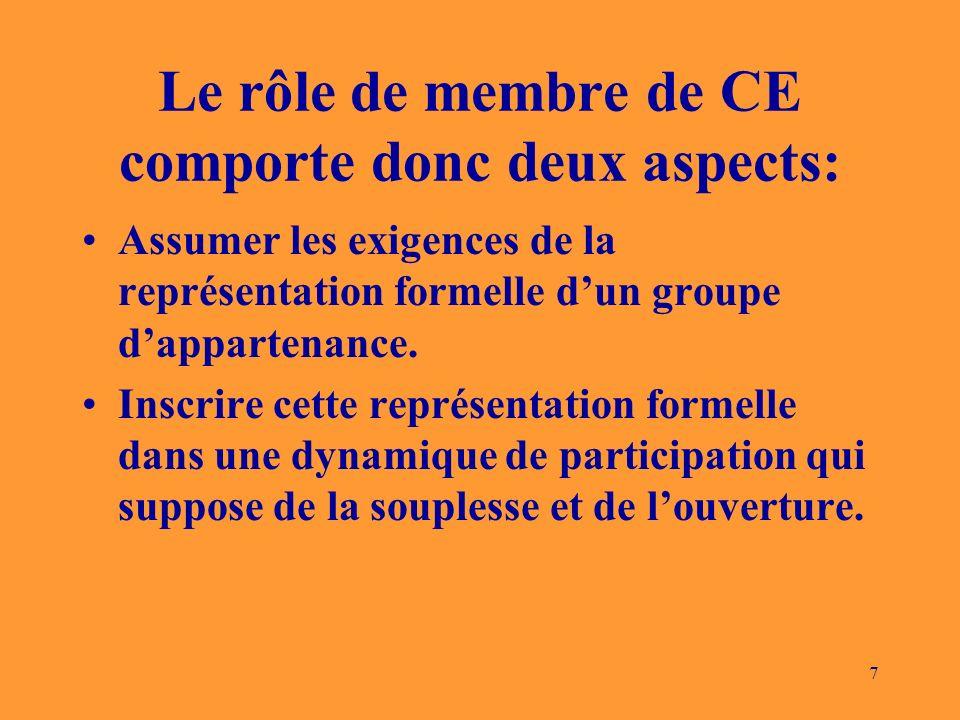 7 Le rôle de membre de CE comporte donc deux aspects: Assumer les exigences de la représentation formelle dun groupe dappartenance. Inscrire cette rep