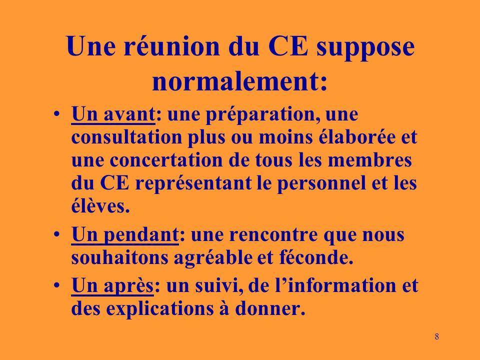 8 Une réunion du CE suppose normalement: Un avant: une préparation, une consultation plus ou moins élaborée et une concertation de tous les membres du CE représentant le personnel et les élèves.