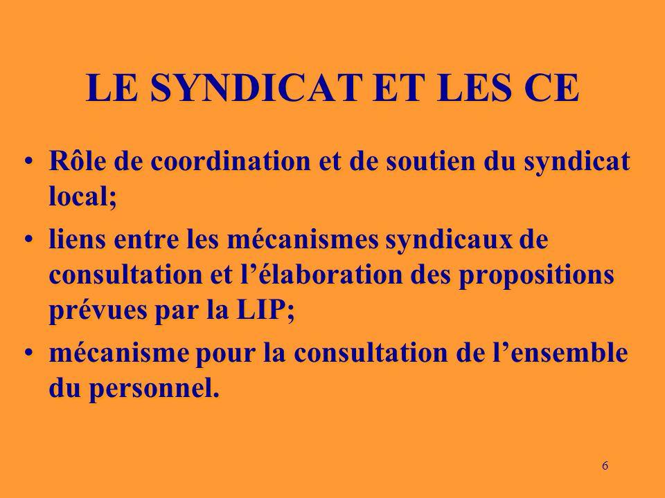 6 LE SYNDICAT ET LES CE Rôle de coordination et de soutien du syndicat local; liens entre les mécanismes syndicaux de consultation et lélaboration des propositions prévues par la LIP; mécanisme pour la consultation de lensemble du personnel.