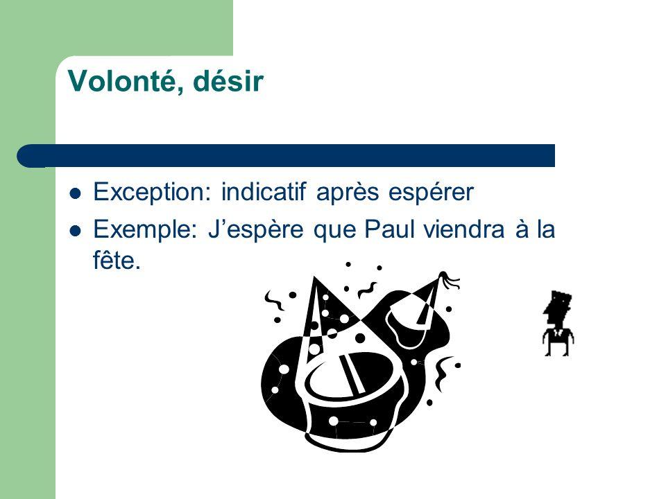 Volonté, désir Exception: indicatif après espérer Exemple: Jespère que Paul viendra à la fête.