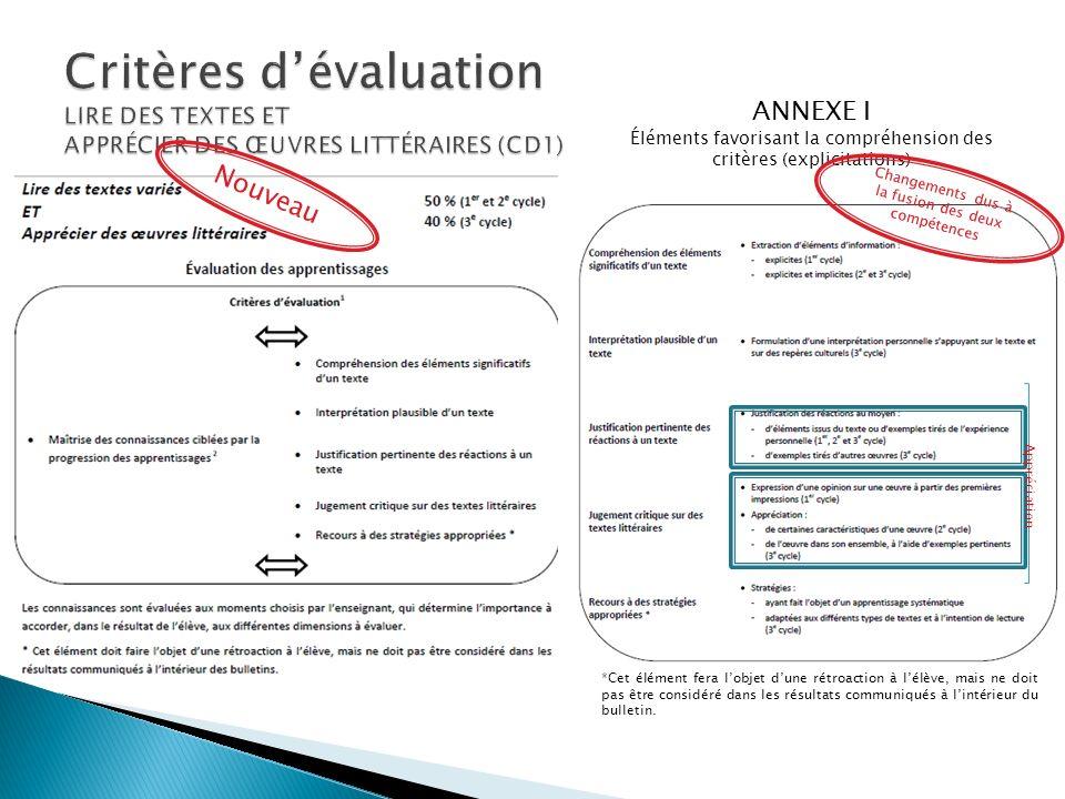 Nouveau ANNEXE I Éléments favorisant la compréhension des critères (explicitations) *Cet élément fera lobjet dune rétroaction à lélève, mais ne doit pas être considéré dans les résultats communiqués à lintérieur du bulletin.